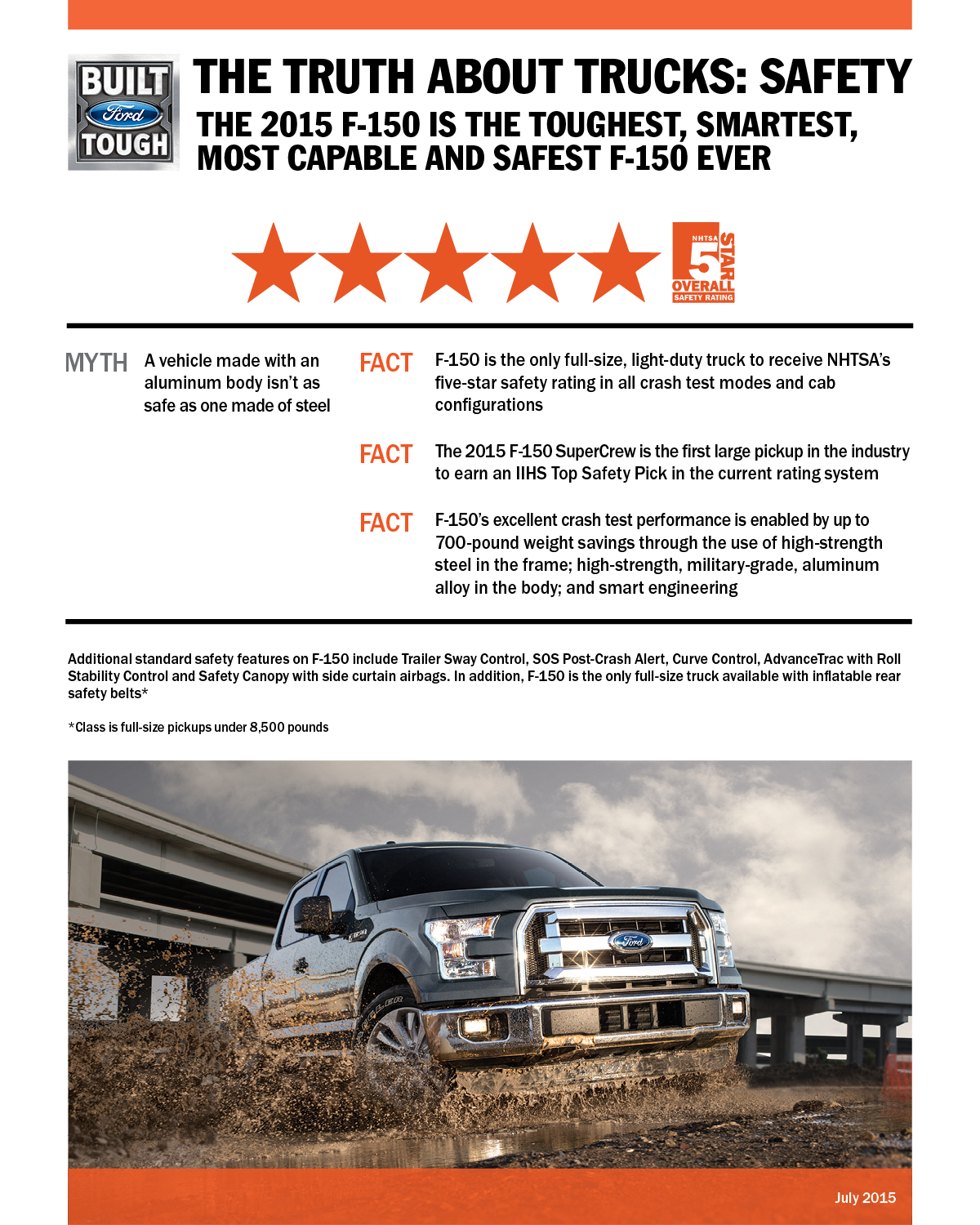 2015 ford f 150 leads light duty truck segment in safety ratings